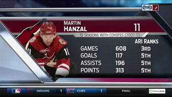 Hanzal trade analysis: Opportunity awaits for a lot of young Coyotes