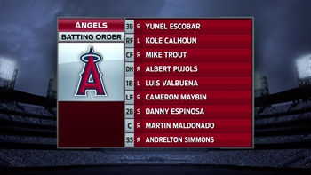 Spring Training Minute: Angels' Opening Day lineup?