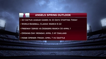Spring Training Minute: Let the games begin!