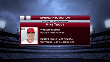 Spring Training Minute (2/27): Recap from Angels win over Padres