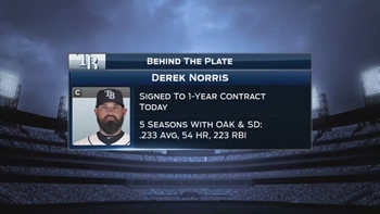 Rays add catcher Derek Norris on one-year deal