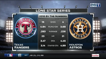 Rangers Live: Lone Star Series Preview | TEX vs. HOU
