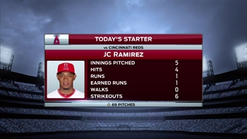 Spring Training Minute: JC Ramirez sticking around as a starter?