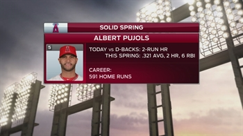 Spring Training Minute: Pujols' quest for 600