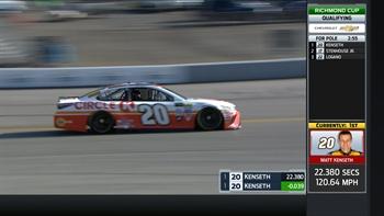 Matt Kenseth Wins Pole Position | 2017 RICHMOND | FOX NASCAR