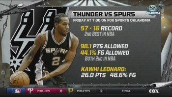 Thunder Live: Kawhi Leonard and Spurs up next