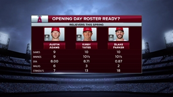 Spring Training Minute: The Angels' bullpen