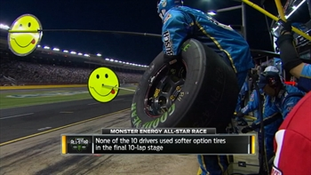 Option Tire was a Non-Factor in All-Star Race | NASCAR RACE HUB