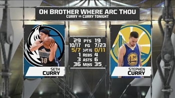 Seth Curry has better night than big brother Steph