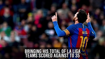 Another day, another record for Leo Messi