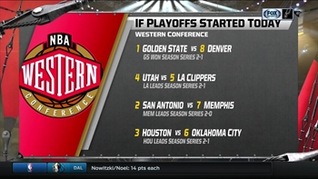 Spurs Live: If the playoffs started today