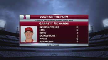 Spring Training Minute: Garret Richards rounding into form
