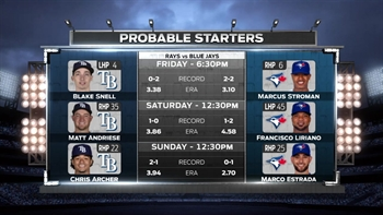 Rays get day off before beginning series north of border against Blue Jays